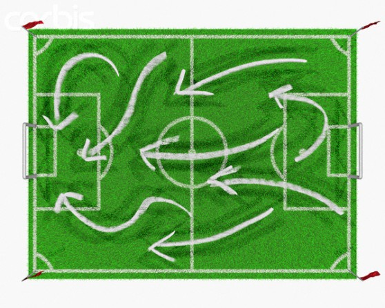 Play Calling on Soccer Field Diagram
